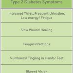 14 Early Signs and Symptoms of Diabetes Type 1 & Type 2   mySugr