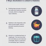 Alcohol & Diabetes - How They're Connected, Risks, & More