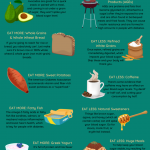 Type 2 Diabetes Prevention: Here's What You Can Do - Strategies to help  prevent, slow or even reverse the progression of type 2 diabetes, including  prediabetes, focus on making lifestyle adjustment—to diet