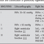 Table 6 from Pulmonary hypertension: current diagnosis and treatment |  Semantic Scholar