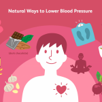 How Hypertension Is Treated