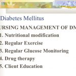 A Nurse Is Caring For A Client Who Has Diabetes Mellitus And Is Taking  Glyburide