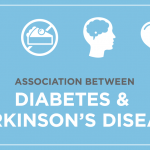 Reducing Your Risk for Parkinson's Disease? It IS Possible!