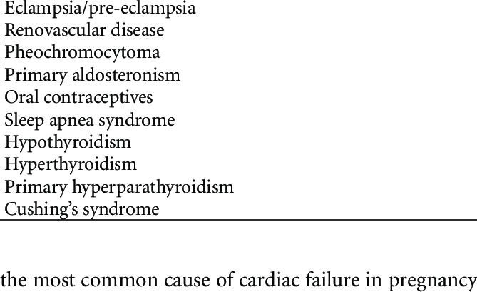 Causes of secondary hypertension during pregnancy. | Download Table