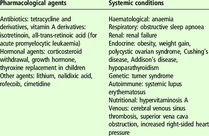 Conditions that may cause intracranial hypertension | Download Table