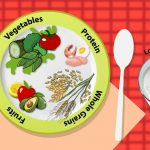 DASH Diet Plan (Dietary Approaches to Stop Hypertension) | CircleCare