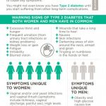 The warning signs of diabetes {infographic} - Mediclinic