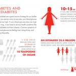 Difference Between Prediabetes and Diabetes   Difference Between