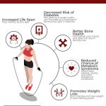 Benefits of Good Cardiorespiratory Fitness | In-Pulse CPR