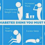 This Simple Lifestyle Change Can Prevent Diabetes, Early signs, Symptoms,  and Treatment of Type 1 and Type 2 Diabetes - Timeslifestyle