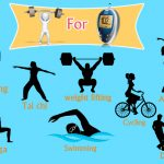 Diabetes and the Benefits of Exercise - Almawi Limited The Holistic Clinic