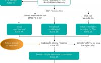 2015 ESC/ERS Guidelines for the diagnosis and treatment of pulmonary  hypertension   European Respiratory Society