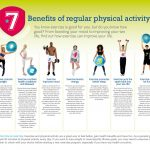 Benefits Of Regular Physical Activity - Infographic Facts