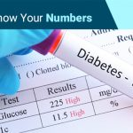 Know Your Numbers: HbA1C Test For Diabetes - 1mg Capsules