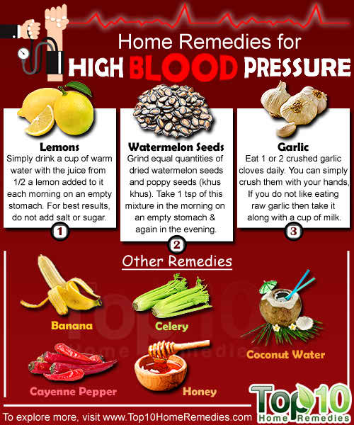 How To Control High Blood Pressure With Home Remedies - Life n Fashion