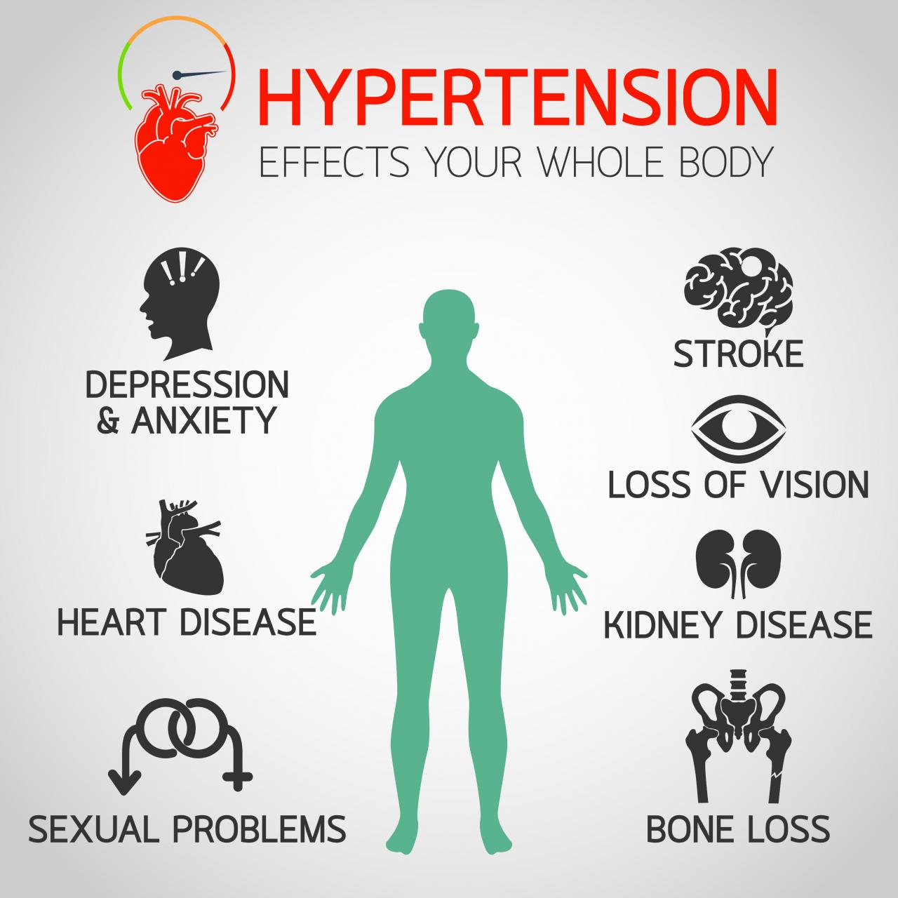 Hypertension: Symptoms and Causes - Pulse Cardiology
