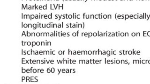 PDF) From malignant hypertension to hypertension-MOD: a modern definition  for an old but still dangerous emergency