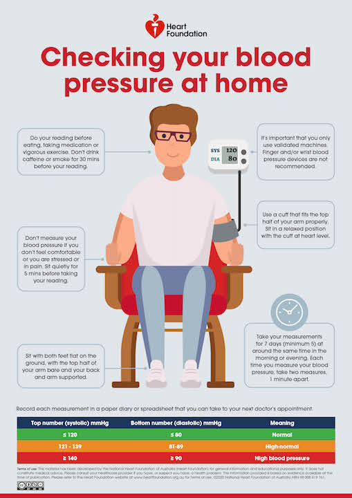 Don't overlook the threat of high blood pressure… | Have a Go News