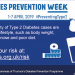 Diabetes Prevention Week: Know your risks and prevent diabetes - Your  Thurrock