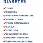 Type 2 Diabetes: A Complete Guide