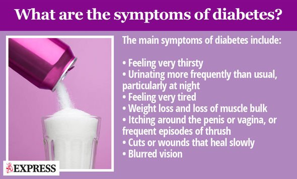 Type 2 diabetes: Symptoms and signs can include this skin condition |  Express.co.uk