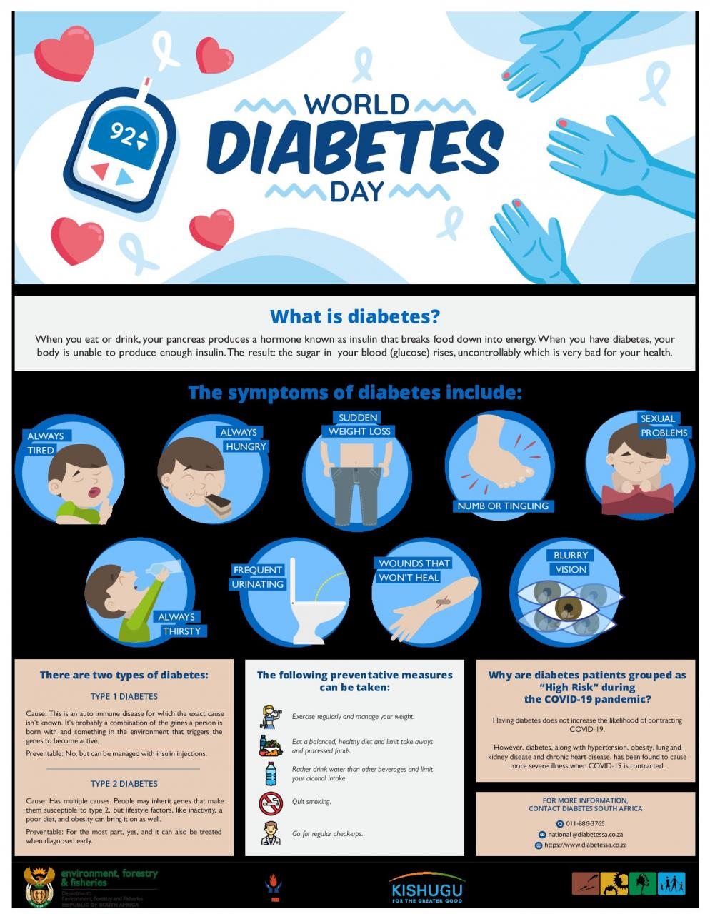 Dealing with Diabetes • Working on Fire