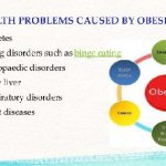 Can Being Overweight Cause Diabetes