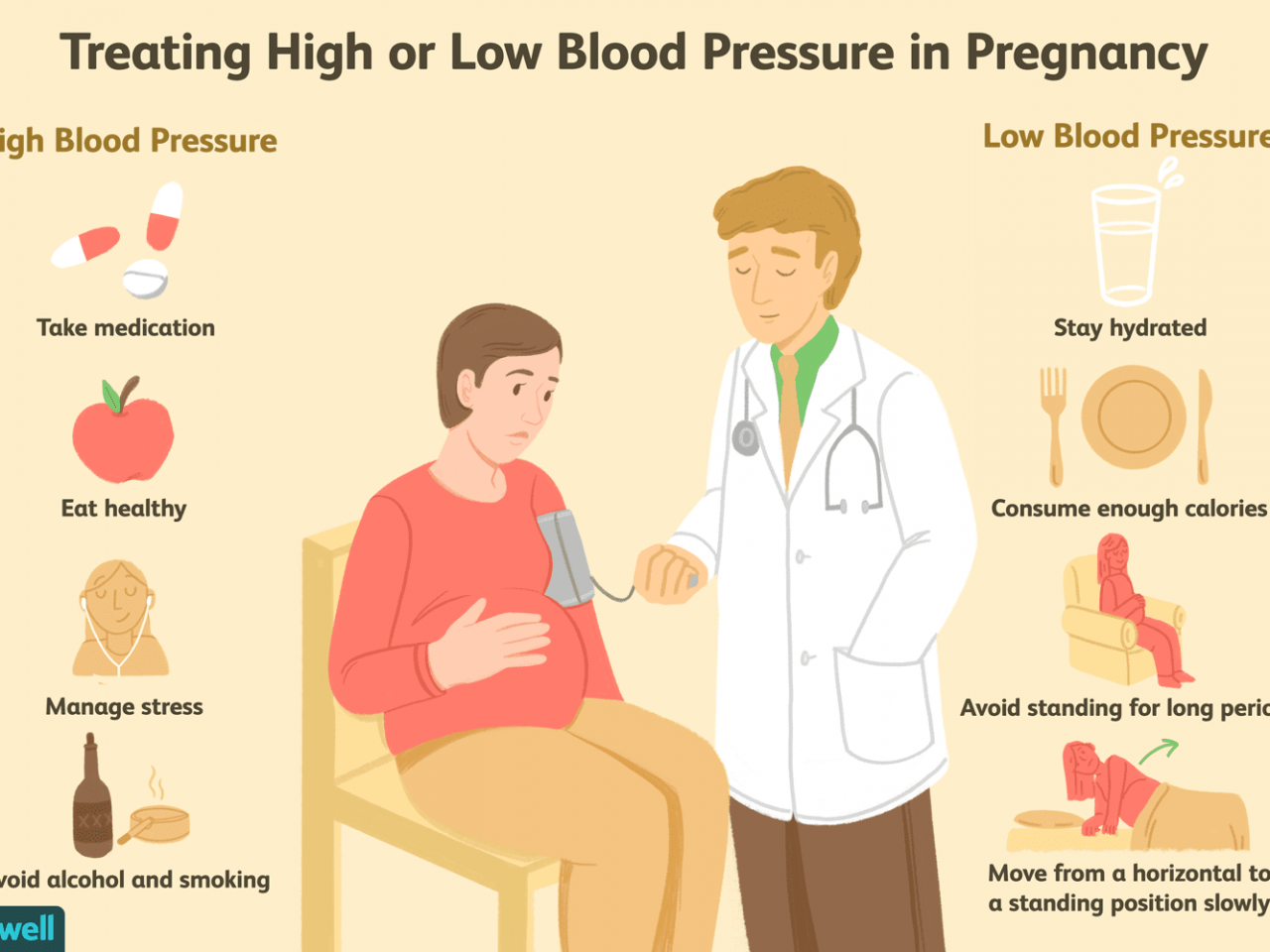 Blood Pressure in Pregnancy: How to Deal With It