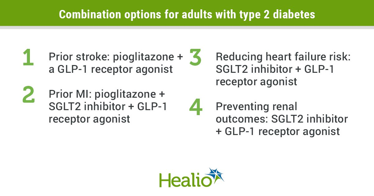 Triple combination therapy may be optimal for CV protection in type 2  diabetes
