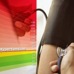 A Visual Guide to High Blood Pressure