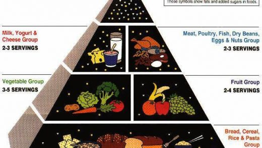 How to Prevent Diabetes: Diabetes Diet and Food