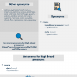 Synonyms for HIGH BLOOD PRESSURE - Thesaurus.net