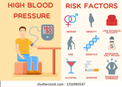 Hypertension: Coping, Support, and Living Well