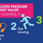 """Ask Our Expert: Controlling """"The Silent Killer"""" — High Blood Pressure   NYC  Health + Hospitals"""