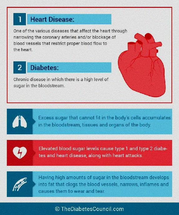 How Does Hypertension Cause Stroke