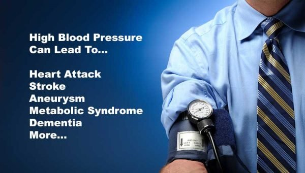 How long does it take to lower blood pressure?   Ask the Experts