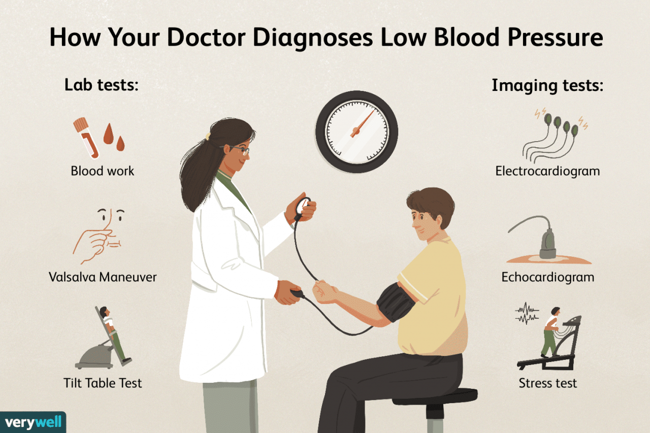 How Low Blood Pressure Is Diagnosed