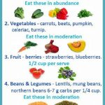 How Many Grams Of Carbohydrates Per Day For Diabetics