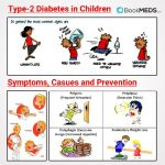How To Prevent Type 2 Diabetes In Adults