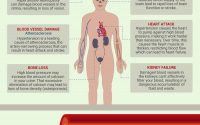 5 Nutrients to Lower Your Blood Pressure - DrJockers.com