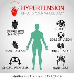 Sponsored: Breaking News Doctor discovered new way of curing hypertension  and high blood pressure completely without Drugs. (click here now)    Tribune Online