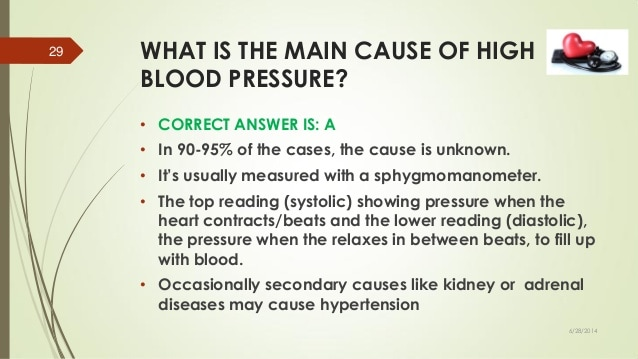 Hypertension introduction