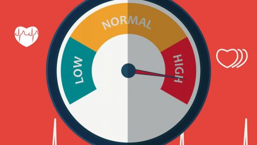 New guidelines for high blood pressure diagnosis and treatment - Harvard  Health