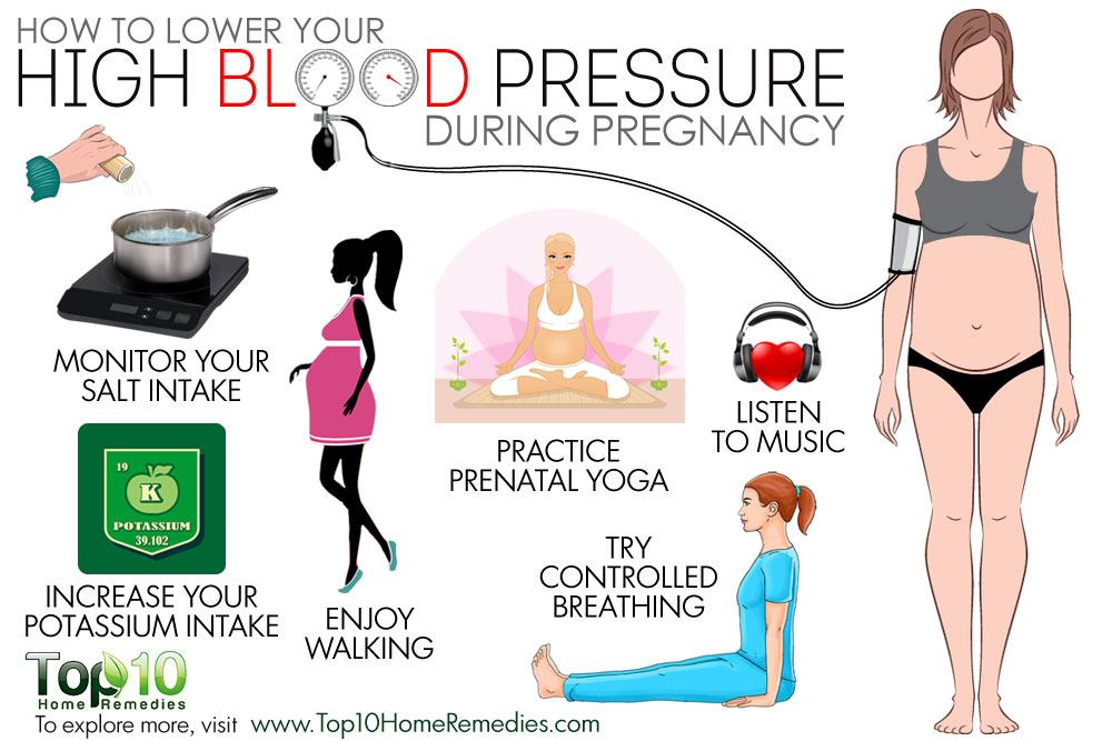 Hypertension During Pregnancy: Facts, Prevention, and Natural Remedies |  Top 10 Home Remedies