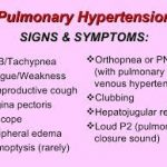 How to reverse pulmonary hypertension naturally - Quora