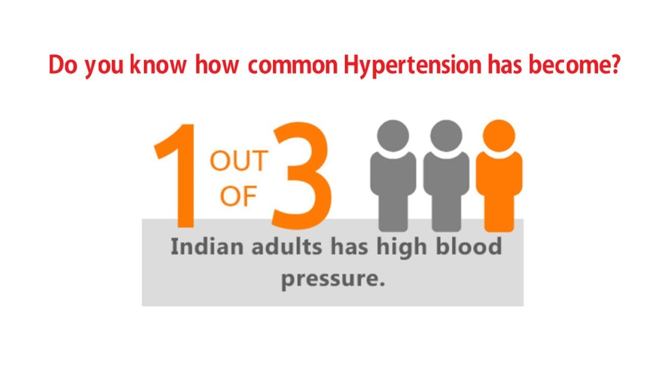 How Can I Control My Blood Pressure