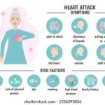 Am I At Risk? If you have any of these risk factors, you are at risk for  heart disease. Controllable Risk Factors Uncontrollable Risk Factors High  Cholesterol. - ppt download