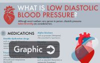 Diastolic blood pressure: How low is too low? - News   UAB