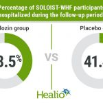 Sotagliflozin reduces deaths, time spent in hospital for some patients with  diabetes