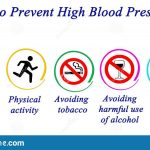How to Prevent High Blood Pressure: MedlinePlus